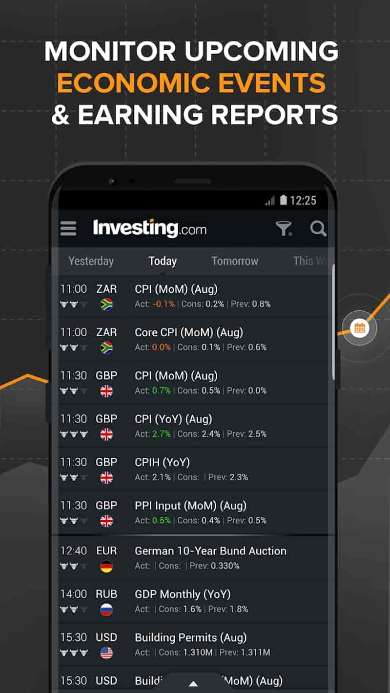 Investing.com: Stocks, Finance, Markets & News MOD APK