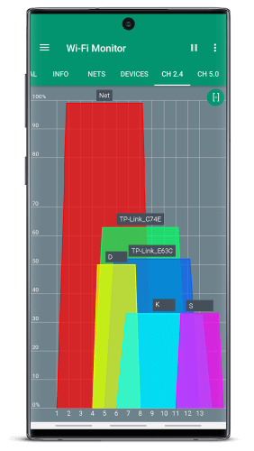 Wi-Fi Monitor+ by Andrey Efremov Patched APK